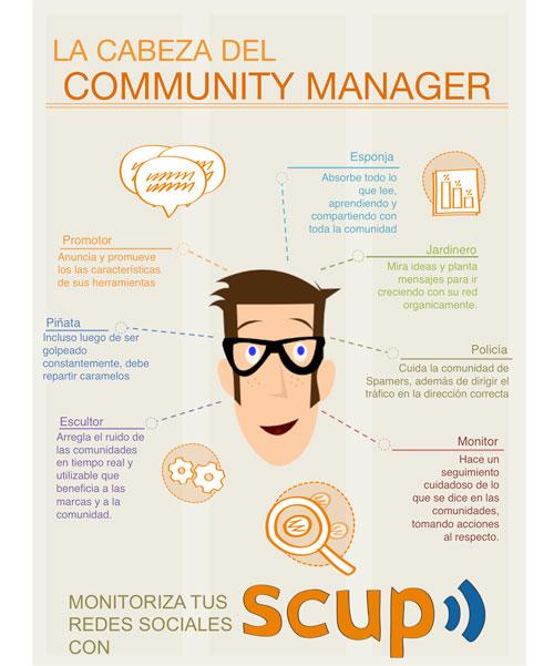 La importancia de la labor de un community manager for Que es un consul