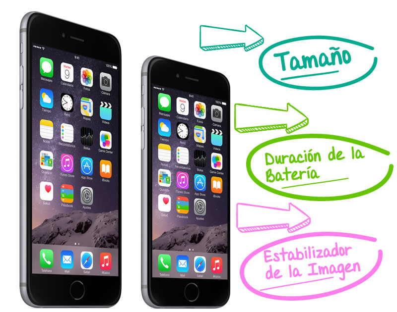 diferencias entre el iphone 6 y el iphone 6 plus e